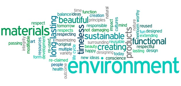 sustainable design word cloud
